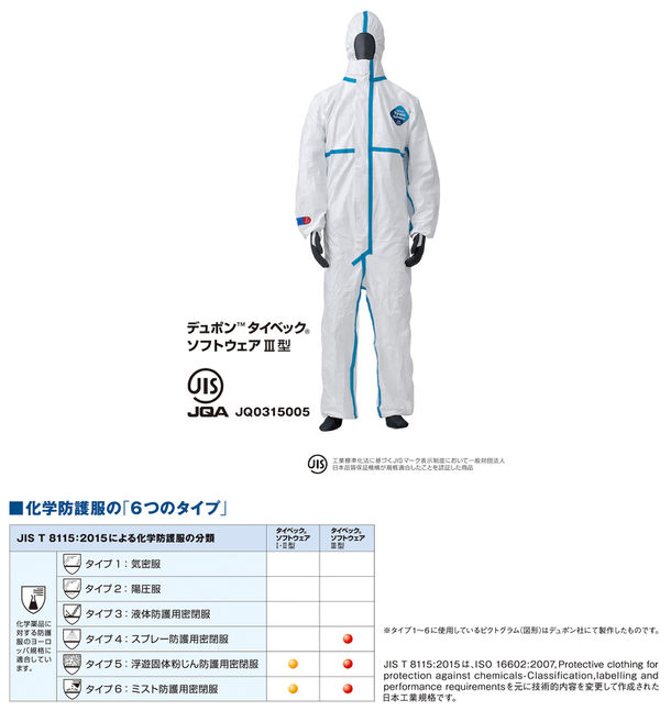 タイベック 防護 服