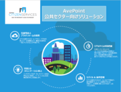 AvePoint Public Sector Services and Solutions