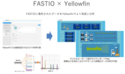 FASTIO×Yellowfin