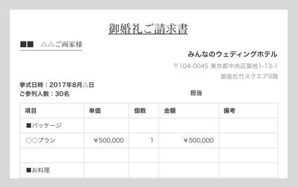 593fd4aa724cc みんなのウェディング、実際の結婚式費用が見られる費用明細の登録件数が ...