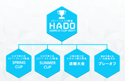 HADO WORLD CUP 参加方法