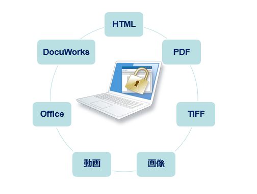 HTML/PDFなどを保護