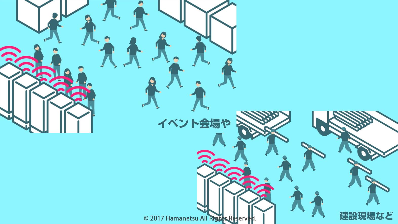 IoTキットの説明02