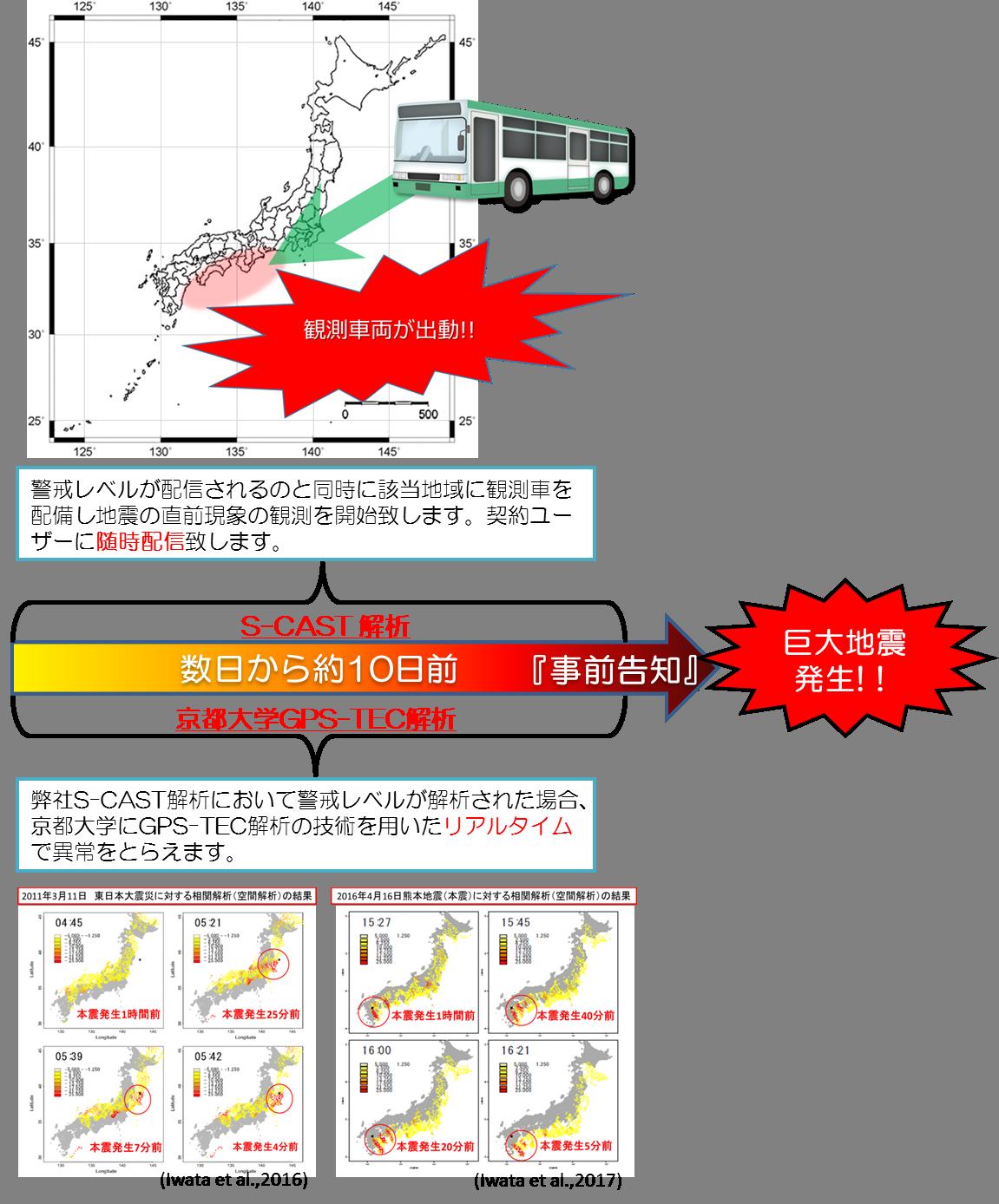 富士防災警備、京都大学と産学連...