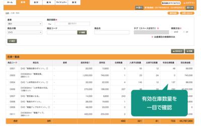 クラウドERPシリーズに複数倉庫管理機能をリリース! ~リアルタイム在庫管理と棚卸業務を実現~