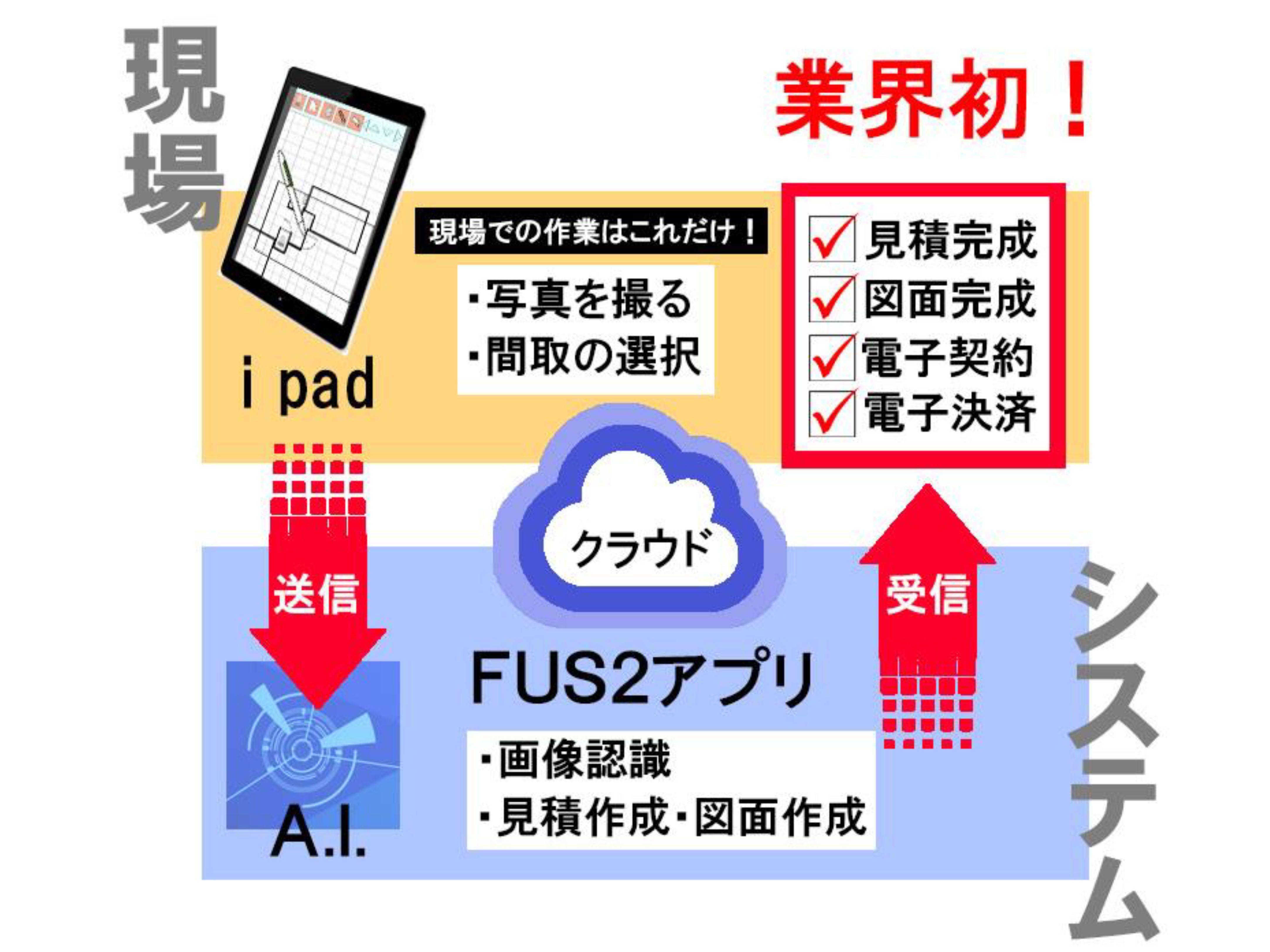 アプリ説明図1