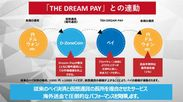 TheDreamPayについて