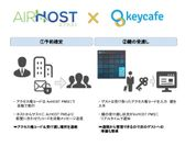 「AirHost PMS」と「Keycafe Smartbox」連動