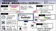 GoWeb!相関図