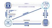 ご利用イメージ図(1)(新潟R住宅対象物件のお申込み)