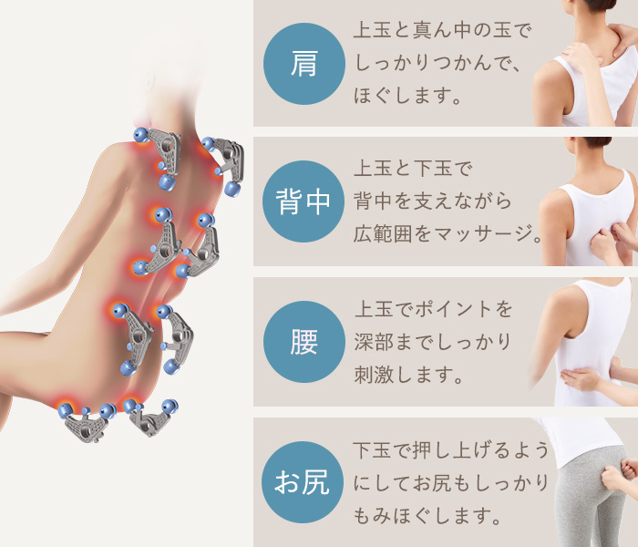 GRIP式メカ3.0+(プラス)