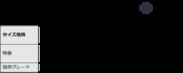 NTTコミュニケーションズ株式会社のプレスリリース