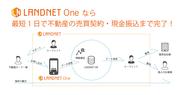 LANDNET One サービス概要図