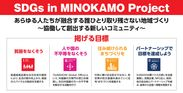 SDGs in MINOKAMO Project目的