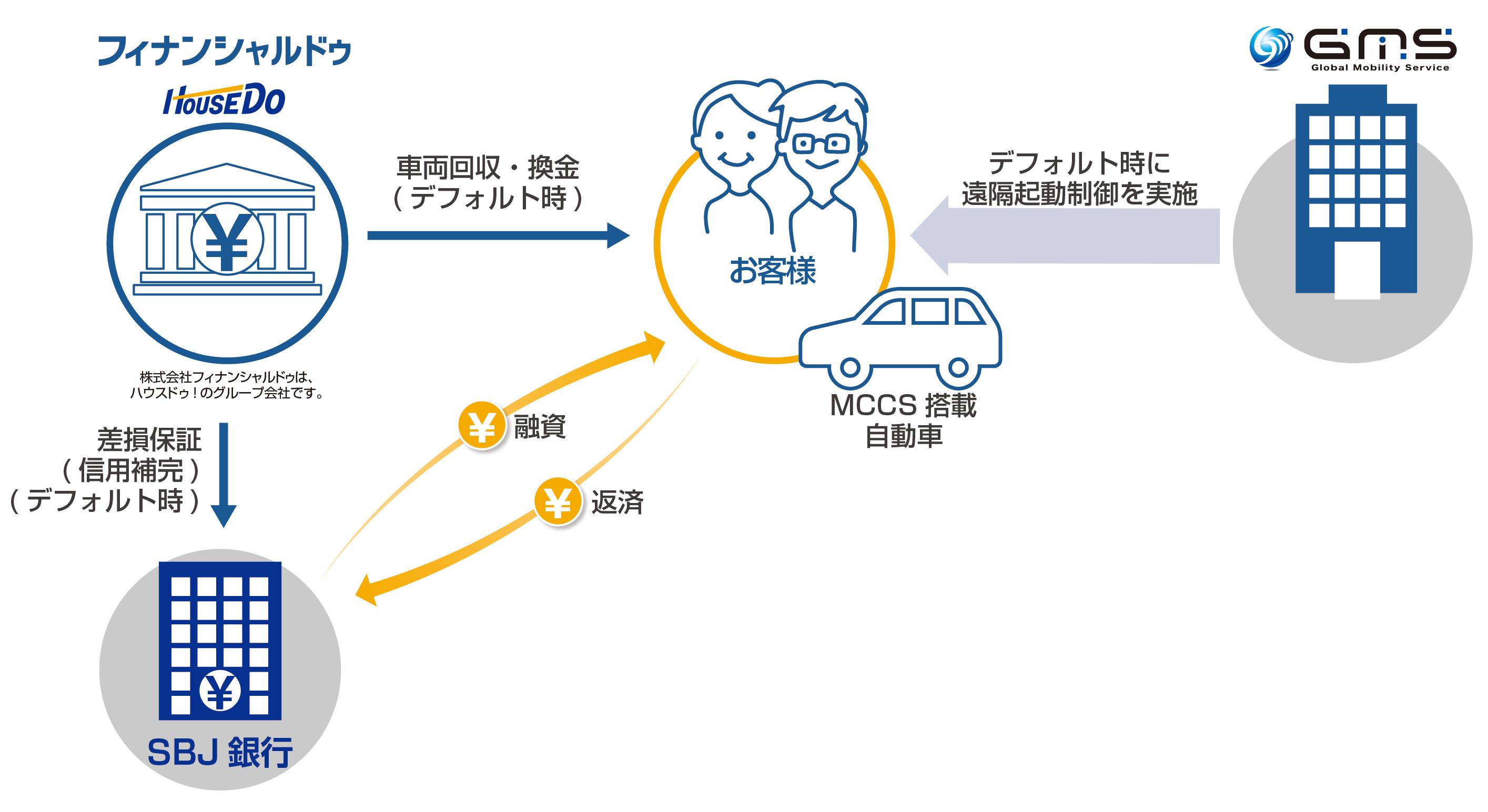 京都 銀行 マイカー ローン