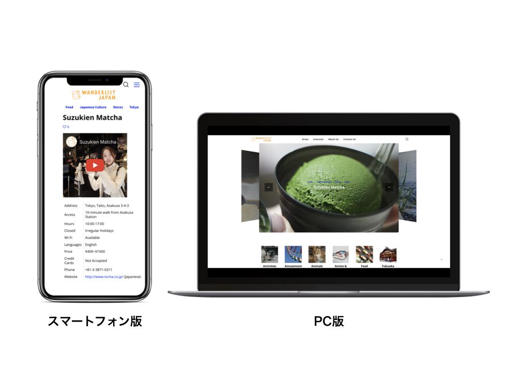「Wanderlist Japan」Webサイトイメージ