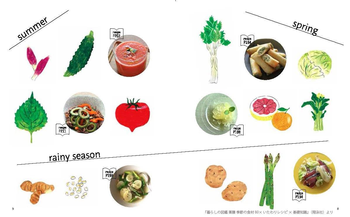 暮らしの図鑑 薬膳 季節の食材80×いたわりレシピ×基礎知識_中面1