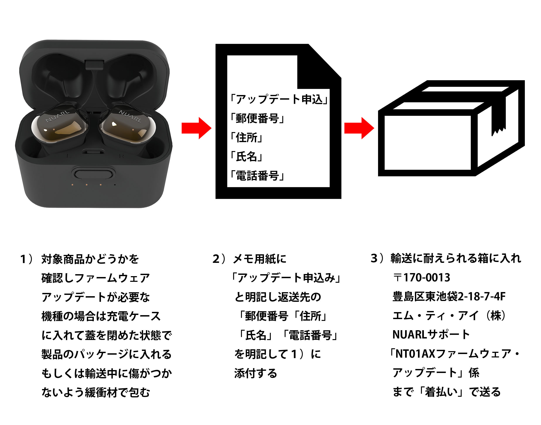 x510 ファームウェア アップデート 手順