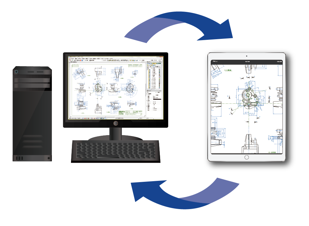 タブレット(iPad)との連携イメージ