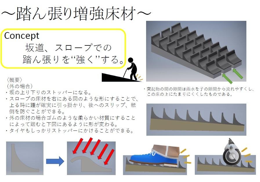 踏ん張り増強床材