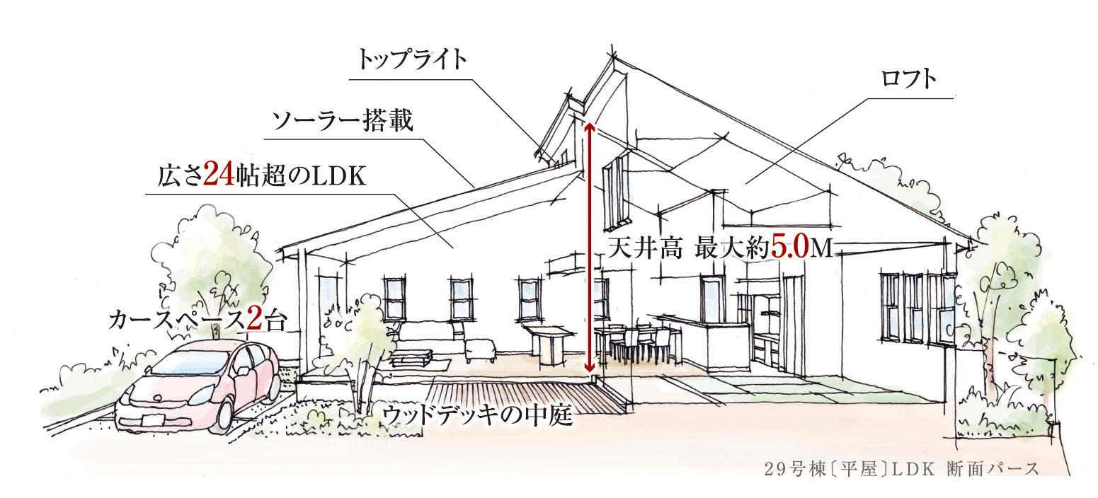 外観断面図 外観断面図 【「企画提案型平屋住宅」について】 総合地所の企画・監修により、従来の平