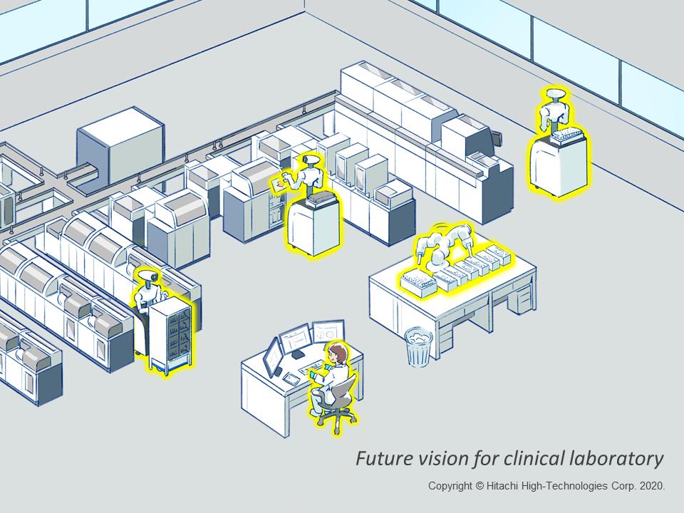 臨床検査の自動化イメージ