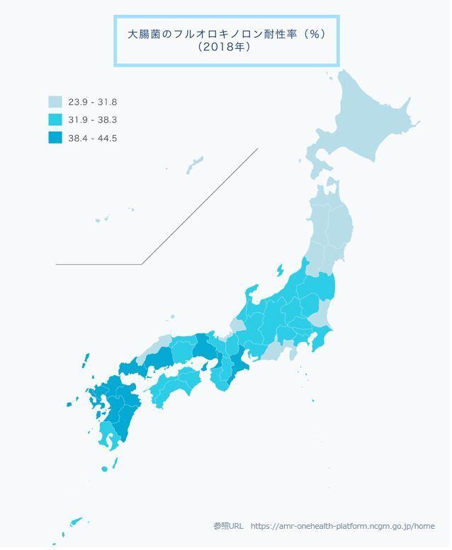 大腸菌のフルオロキノロン耐性率(%)(2018年)