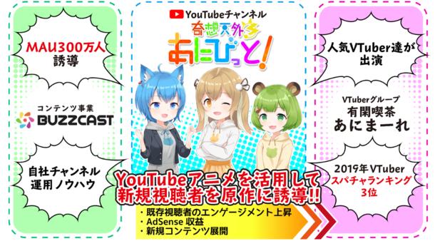 アニメ 動画 リニューアル Youtube