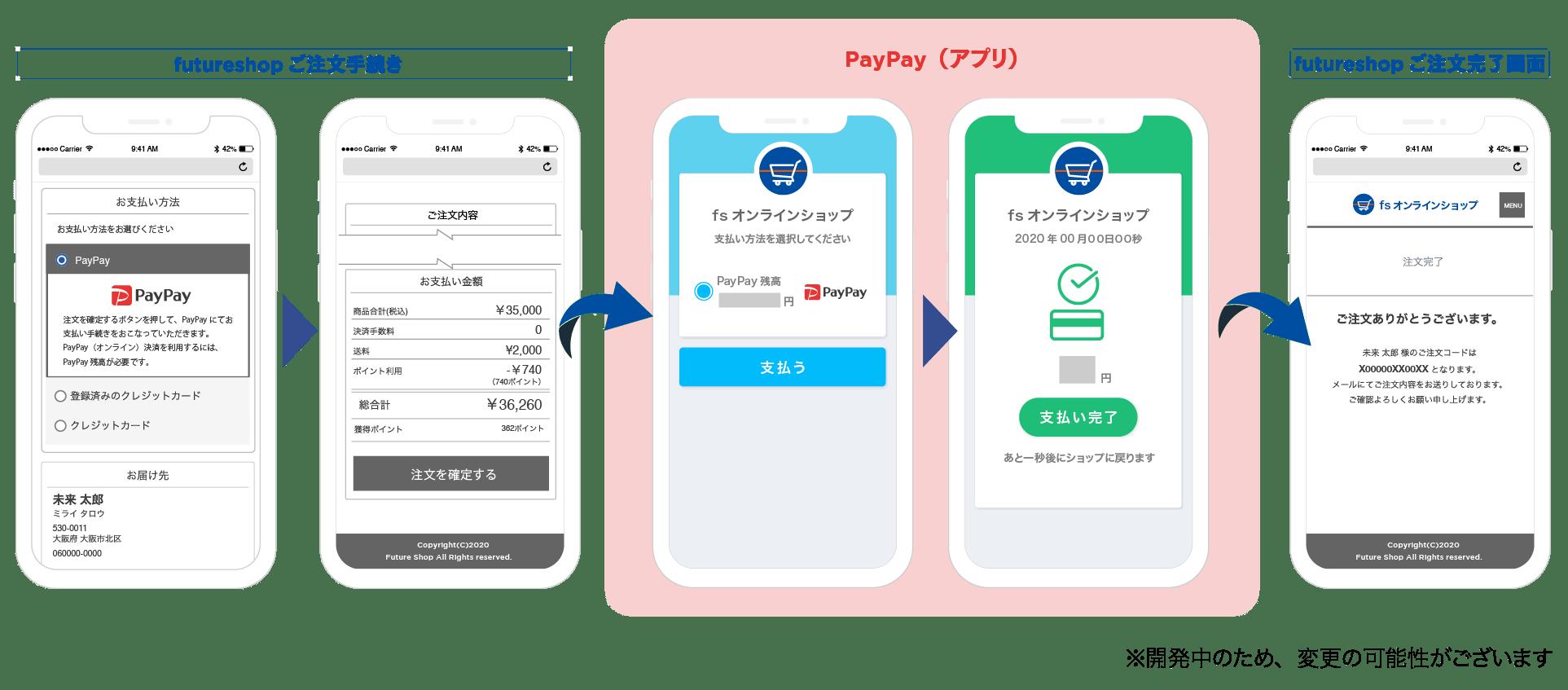 ポップ paypay バブル