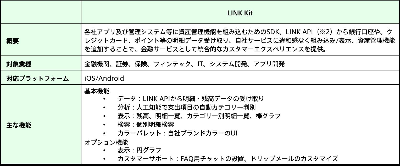 LINK Kitの主な特徴