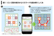 X3Secure for RDPの仕組み 図1