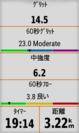 MTBダイナミクス(Edge 1030 Plus)