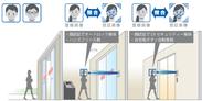 顔認証・EV連携イメージ
