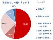 グラフ画像3