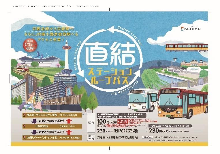 「ステーションループバス」を7月23日(木・祝)より、梅小路へ延伸します! 画像