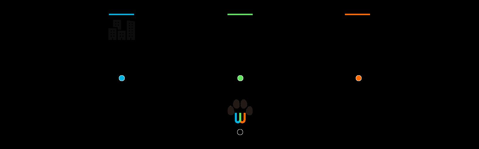 Web-DOGの取り組み