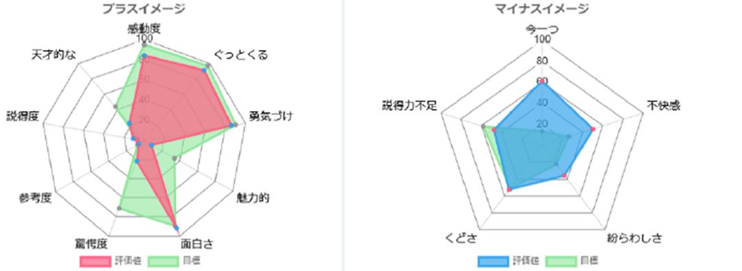 リニューアルグラフ1