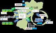 地域マイクログリッド構築事業イメージ