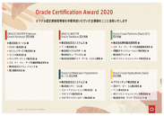 「Oracle Certification Award 2020」受賞結果