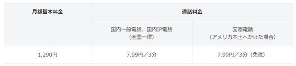 姫路ケーブルテレビ、ソフトバンクと提携し、固定電話サービス「ケーブルライン」を提供開始