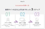 「knowme」 使い方
