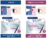 角膜の傷メカニズム