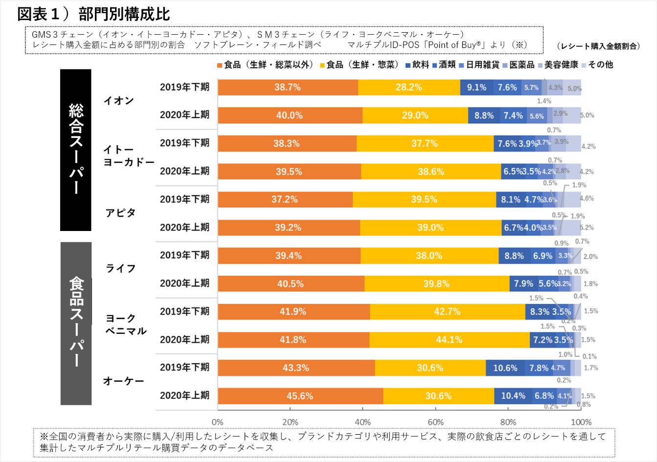 感染 ヨークベニマル 者 コロナ 新型コロナウイルス 感染者数やNHK最新ニュース|NHK特設サイト