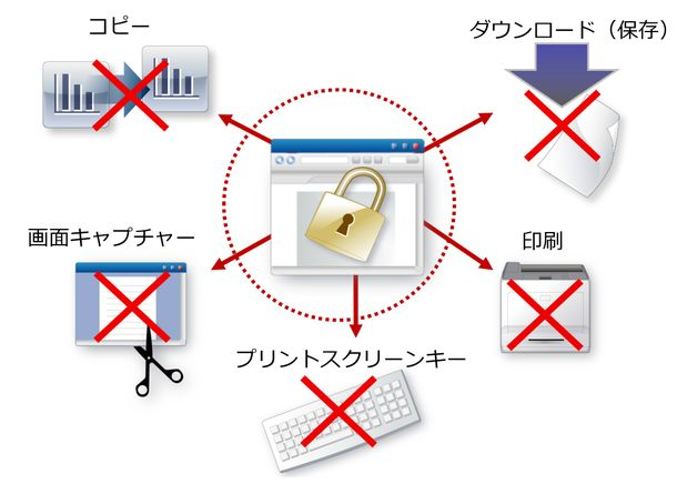 Microsoft Edgeブラウザーでのコンテンツ利用を制御 情報漏洩対策ソフト「パイレーツバスター AWP Ver.11」1月18日発売 ~在宅勤務やテレワークでのセキュリティ対策に~