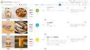 ▲FoodScore(フードスコア)の商品リストと健康度の表示