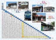 令和3年3月3日記念乗車券 台紙(裏)