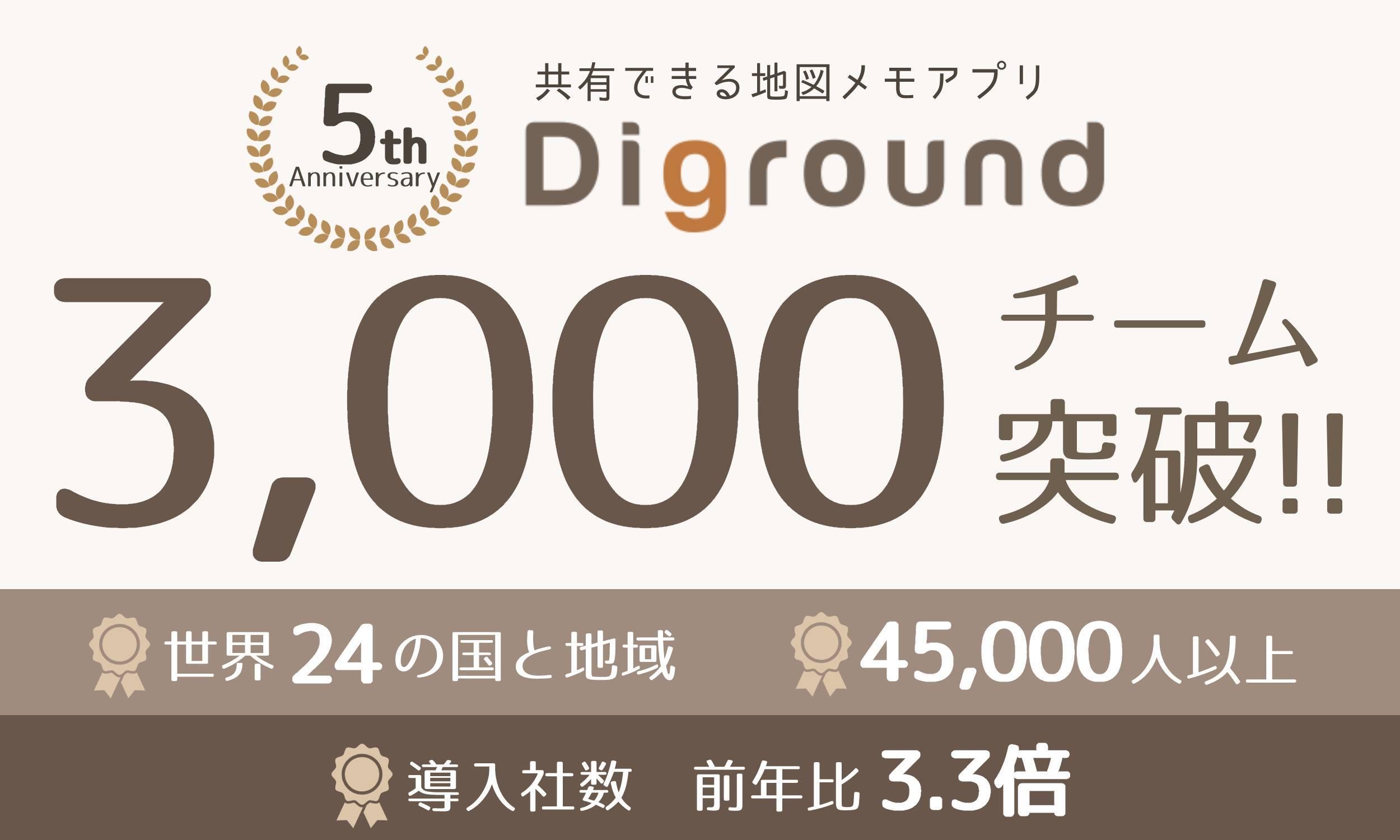 共有できる地図メモアプリ「Diground」3,000チーム突破 画像