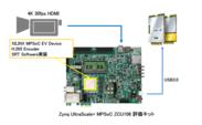 5Gネットワークにて通信可能な4K映像伝送リファレンスデザイン