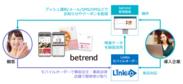 図2 『Linktoモバイルオーダー』連携イメージ