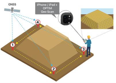 iPhone Pro、iPad Proを使って誰でも簡単に高精度3次元測量ができるアプリ、「OPTi... 画像